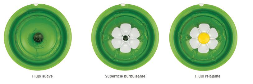Tipos de flujo bebedero flower fountain